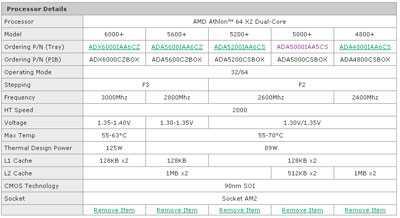 Amdx2tabellaspecs - Pronti per Vista con il nostro Pc test