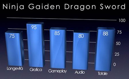 ninjagaidendragonswordvoto - Recensione DS, Ninja Gaiden Dragon Sword
