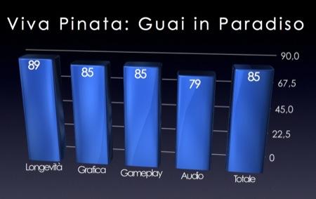 votovivapinataguaiinparadiso - Recensione Xbox 360, Viva Pinata Guai in Paradiso