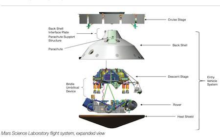 Mars_Sciencelaboratory28112012