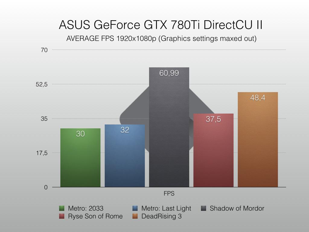 average-FPS.001