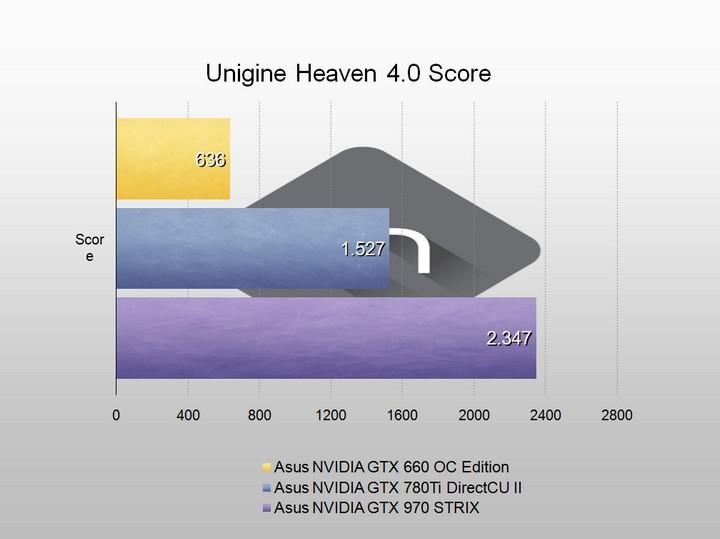 ungine score