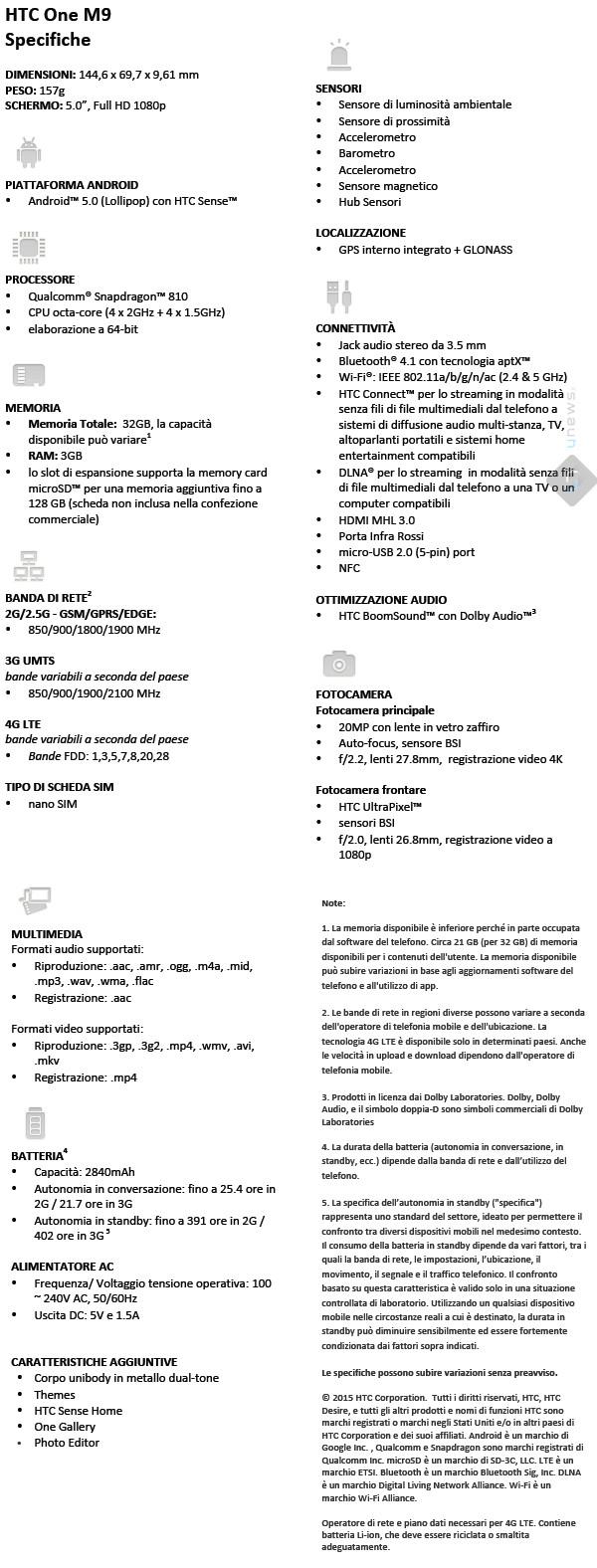 SpecificheHTCOneM9
