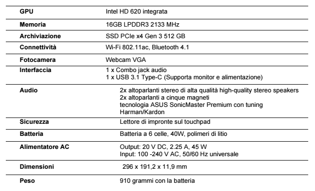 asus 2 - ASUS, presentati i nuovi ZenBook 3 e ZenBook Flip