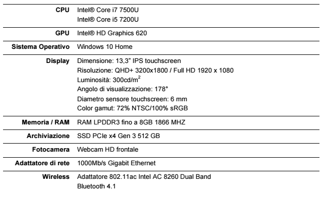 asus 3 - ASUS, presentati i nuovi ZenBook 3 e ZenBook Flip