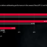 AMD Radeon RX Vega 64 Performance Battlefield 1 150x150 - AMD, svelati ufficialmente prezzi e specifiche delle nuove GPU RX Vega 56 e RX Vega 64