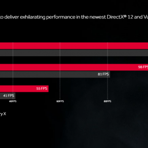 AMD Radeon RX Vega 64 Performance Battlefield 1 300x300 - AMD-Radeon-RX-Vega-64-Performance-Battlefield-1