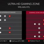 AMD Radeon RX Vega 64 Ultra HD 150x150 - AMD, svelati ufficialmente prezzi e specifiche delle nuove GPU RX Vega 56 e RX Vega 64