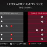 AMD Radeon RX Vega 64 Ultrawide 150x150 - AMD, svelati ufficialmente prezzi e specifiche delle nuove GPU RX Vega 56 e RX Vega 64