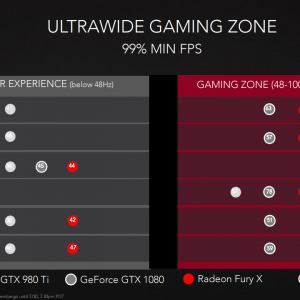 AMD Radeon RX Vega 64 Ultrawide 300x300 - AMD-Radeon-RX-Vega-64-Ultrawide