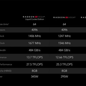 AMD Radeon RX Vega Lineup Specifications 300x300 - AMD-Radeon-RX-Vega-Lineup-Specifications