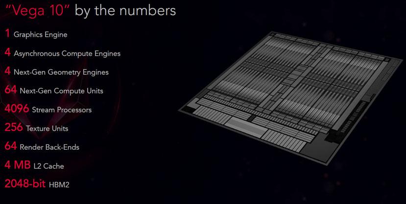 AMD Vega 10 GPU - AMD, svelati ufficialmente prezzi e specifiche delle nuove GPU RX Vega 56 e RX Vega 64