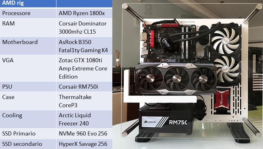 AMDRyzen1800x - Recensione ASROCK Fatal1ty AB350 Gaming K4