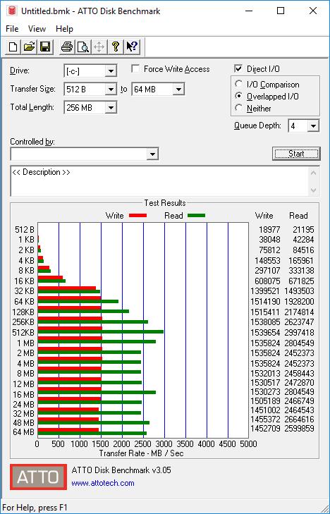 ATTONVMeASRb350k4 - Recensione ASROCK Fatal1ty AB350 Gaming K4