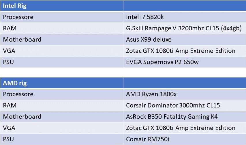 ConfigurazioneIntel AMD - Recensione Cryorig R1 Ultimate