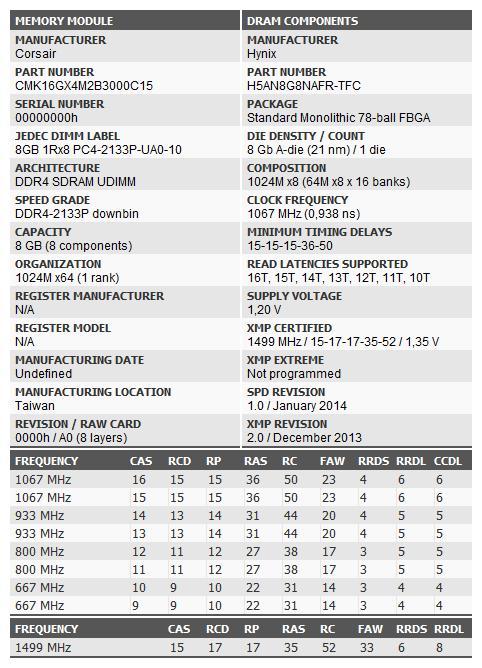 CorsairVengeanceLPX CMK16GX4M2B3000C15 - AMD Ryzen - Recensione AMD Ryzen 7 1800X