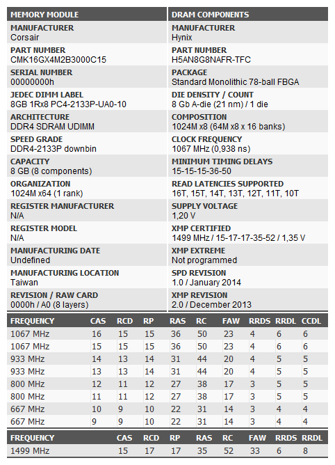 CorsairVengeanceLPX CMK16GX4M2B3000C15 - Recensione ASROCK Fatal1ty AB350 Gaming K4