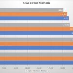Diapositiva5 150x150 - AMD Ryzen - Recensione AMD Ryzen 7 1800X
