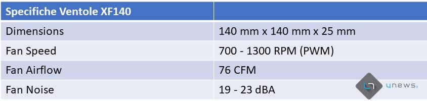 XF140 - Recensione Cryorig R1 Ultimate