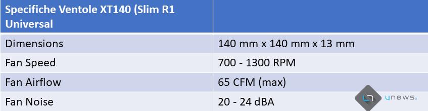 XT140mm - Recensione Cryorig R1 Ultimate