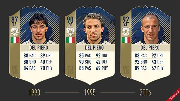 Del Piero - FIFA 18, trucchi e consigli sulla modalità FUT- Ultimate Team