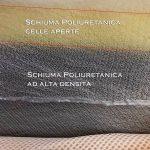 IMG 2276 150x150 - Recensione materasso EVE: l'arte di dormire bene.