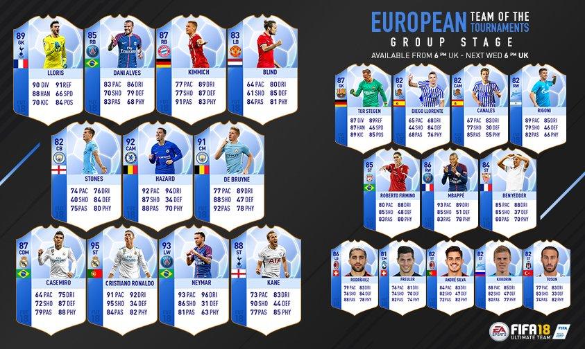 TOGS - FIFA 18, trucchi e consigli sulla modalità FUT- Ultimate Team