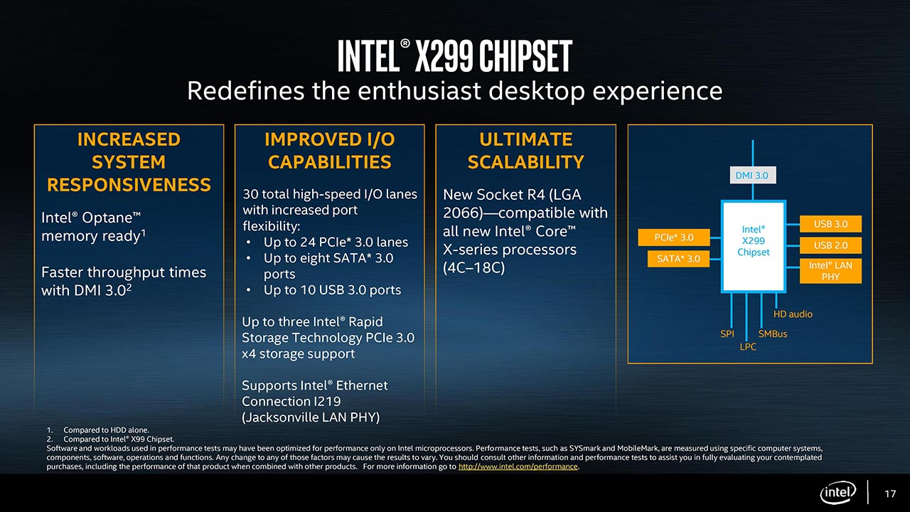 Intel Core X CPU Skylake X and Kaby Lake X X299 HEDT Platform Launch X299 - Recensione AsRock X299 Killer SLI/AC e Fatal1ty X299 Gaming K6