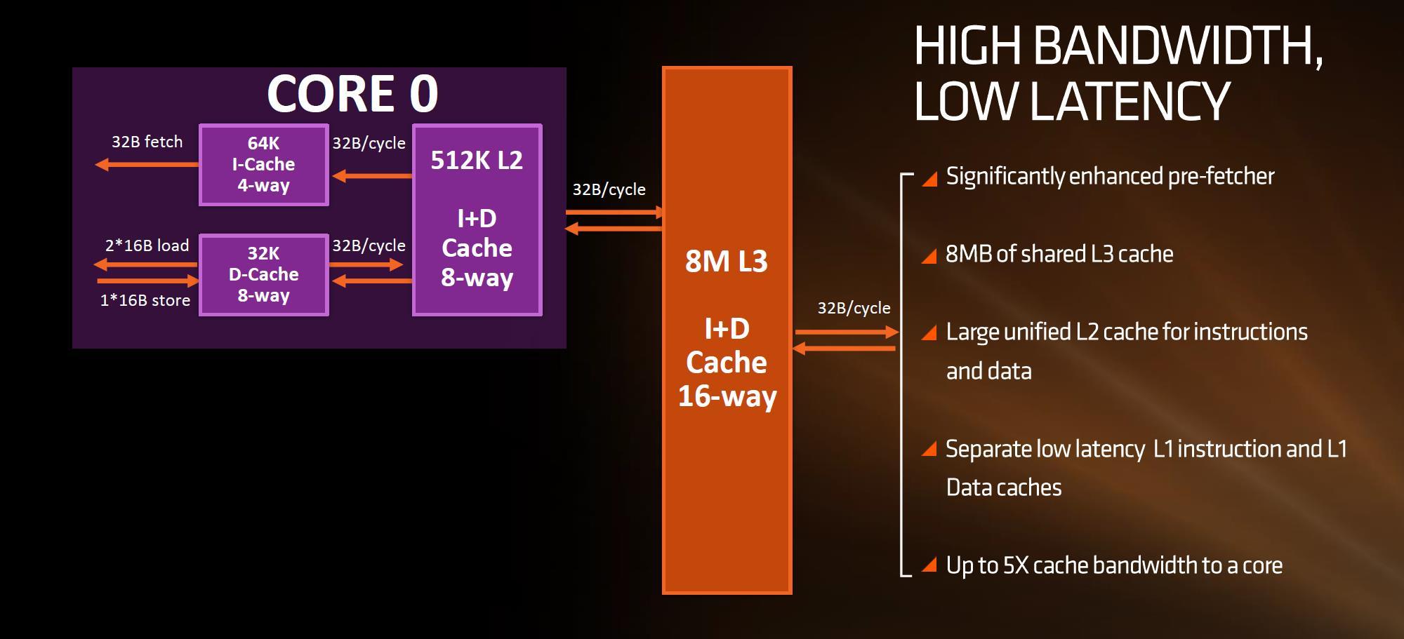 AMD Ryzen with Radeon Vega for AM4 2 - Recensione Ryzen 5 2400G