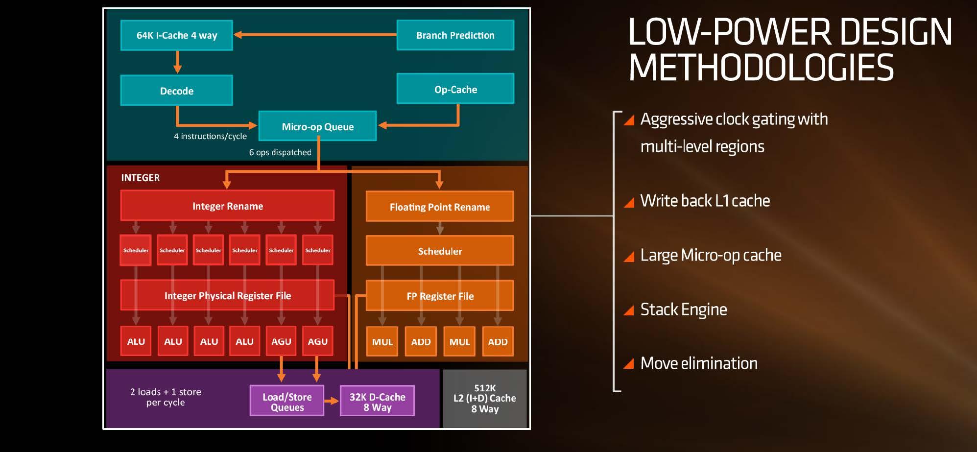 AMD Ryzen with Radeon Vega for AM4 3 - Recensione Ryzen 5 2400G