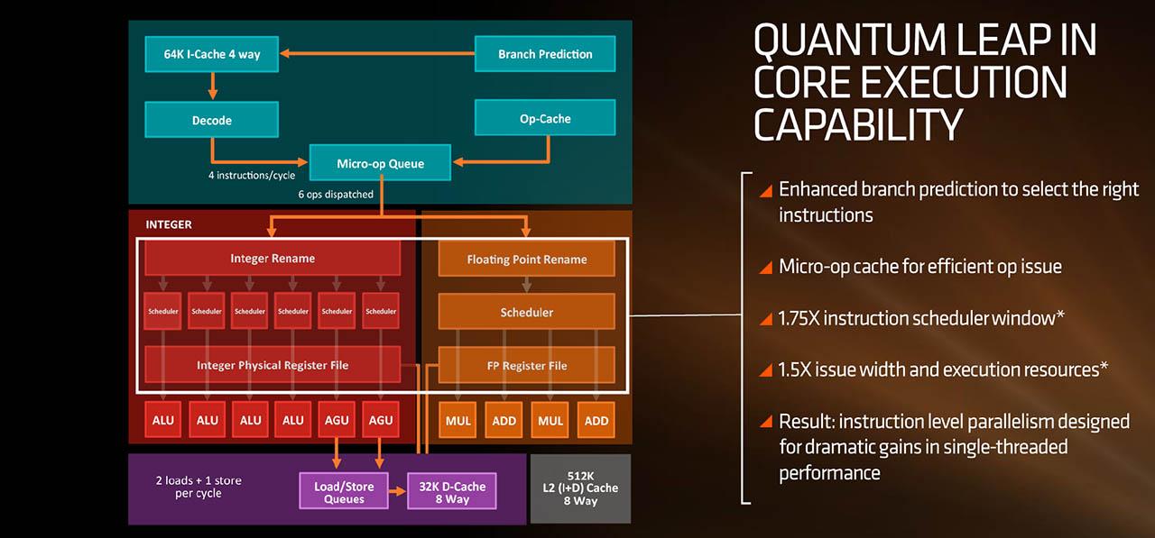 AMD Ryzen with Radeon Vega for AM4 Reviewer Guide v1 - Recensione Ryzen 5 2400G