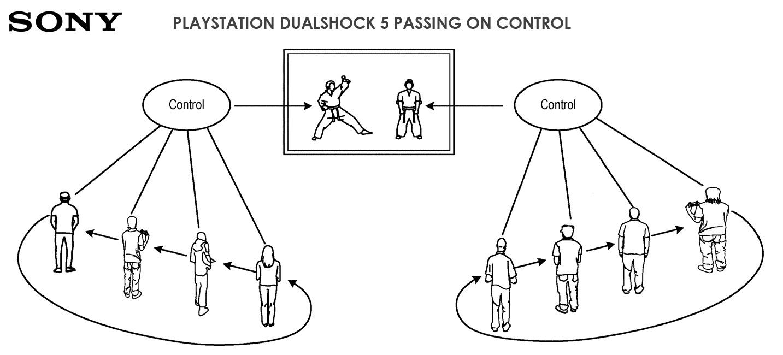 multiplayer gaming - DualShock 5, il controller con la modalità multiplayer