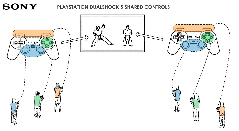 playstation 5 multiplayer - DualShock 5, il controller con la modalità multiplayer