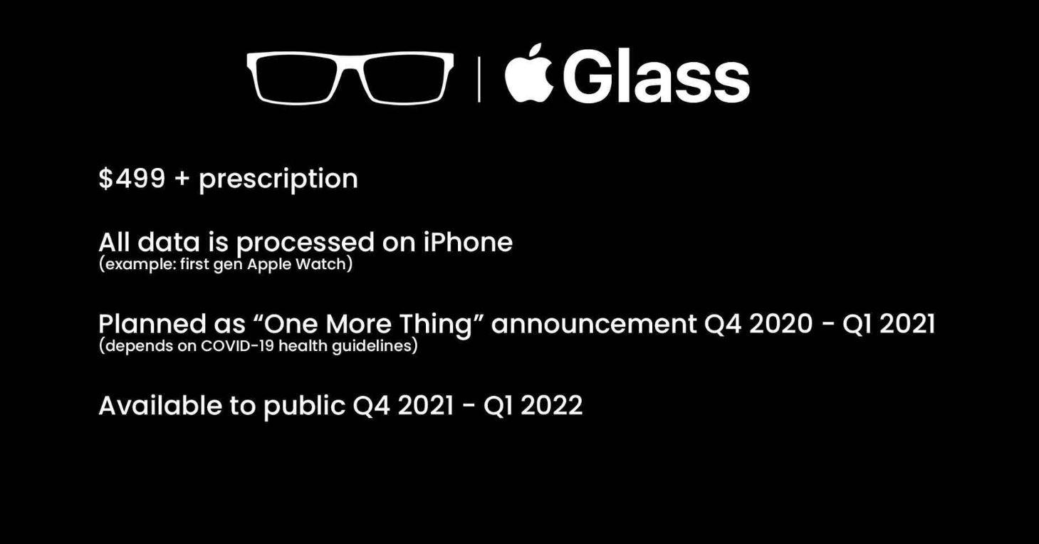 apple glass 3 - Apple Glass, trapelano in rete prezzo, data di lancio ed altri dettagli