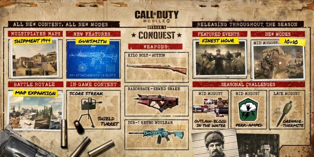 1 1 1024x512 1 - Call of Duty Mobile [Stagione 9] - Guida alle migliori armi