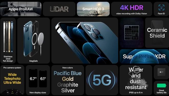 938816 - iPhone 12 ufficiale: 5G e anche in versione mini