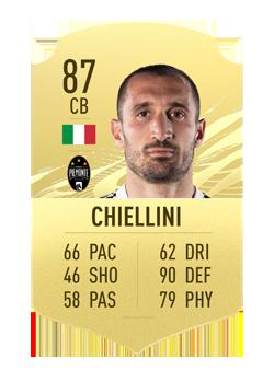 CHIELLINI 1 - FIFA 21 – FUT Ultimate Team, i difensori centrali più forti della Serie A