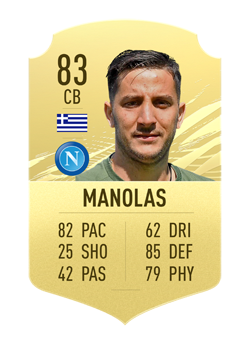 MANOLAS - FIFA 21 – FUT Ultimate Team, i difensori centrali più forti della Serie A